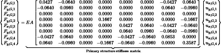 \begin{equation*}\begin{Bmatrix}F_{x,G,1}\\F_{y,G,1}\\F_{x,G,2}\\F_{y,G,2}\\F_{x,G,3}\\F_{y,G,3}\\F_{x,G,4}\\F_{y,G,4}\\\end{Bmatrix}= \underbrace{EA\begin{bmatrix}0.0427& -0.0640& 0.0000& 0.0000& 0.0000& 0.0000& -0.0427& 0.0640\\-0.0640& 0.0960& 0.0000& 0.0000& 0.0000& 0.0000& 0.0640& -0.0960\\0.0000& 0.0000& 0.0000& 0.0000& 0.0000& 0.0000& 0.0000& 0.0000\\0.0000& 0.0000& 0.0000& 0.1667& 0.0000& 0.0000& 0.0000& -0.1667\\0.0000& 0.0000& 0.0000& 0.0000& 0.0427& 0.0640& -0.0427& -0.0640\\0.0000& 0.0000& 0.0000& 0.0000& 0.0640& 0.0960& -0.0640& -0.0960\\-0.0427& 0.0640& 0.0000& 0.0000& -0.0427& -0.0640& 0.0853& 0.0000\\0.0640& -0.0960& 0.0000& -0.1667& -0.0640& -0.0960& 0.0000& 0.3587\end{bmatrix}}_{\text{Primary structure stiffness matrix}}\begin{Bmatrix}u_{x,G,1}\\u_{y,G,1}\\u_{x,G,2}\\u_{y,G,2}\\u_{x,G,3}\\u_{y,G,3}\\u_{x,G,4}\\u_{y,G,4}\\\end{Bmatrix}\end{equation*}