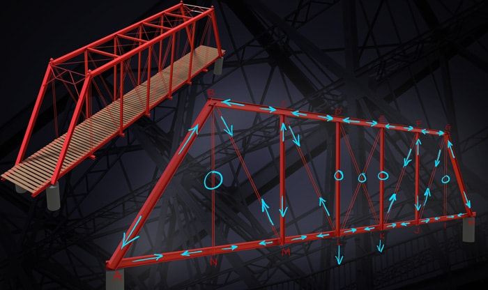Structural Analysis | DegreeTutors.com