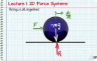 Fundamentals of Structural Analysis - 2