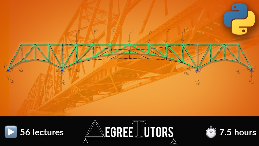 The Direct Stiffness Method for Truss Analysis with Python | DegreeTutors.com