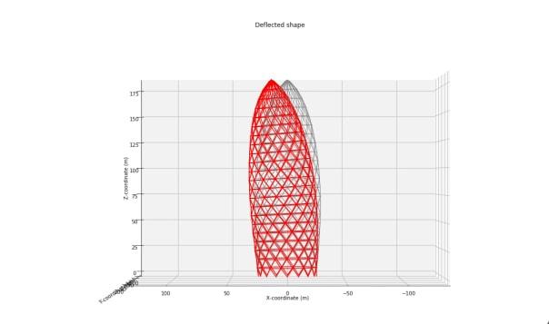 Gherkin_deflection | DegreeTutors.com