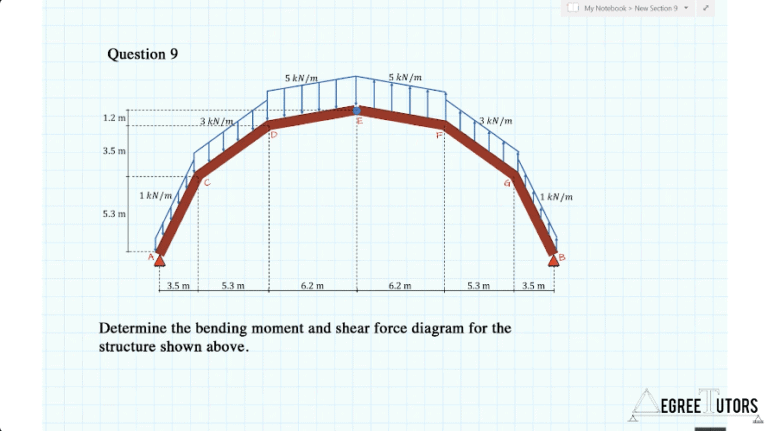 Lecture 9 - Shear and Moment Bootcamp