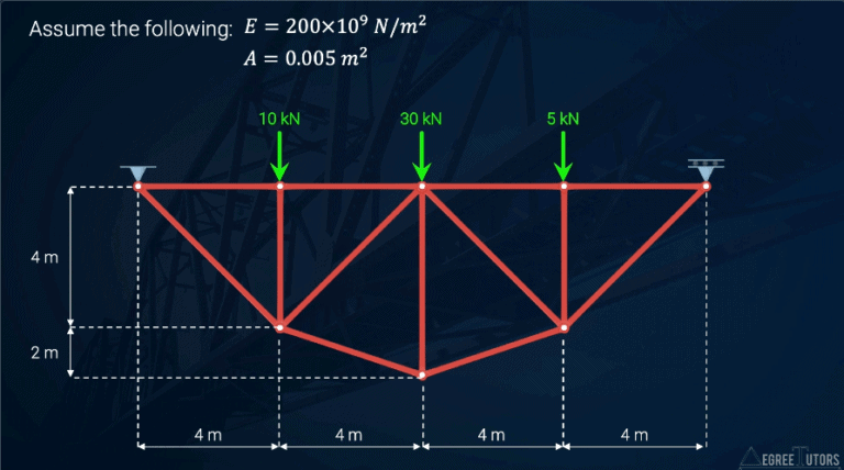 Lecture 53 - 2D Truss Analysis