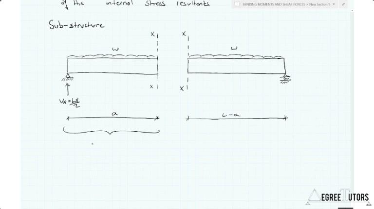 Lecture 9 - Mastering Shear and Moment Diagrams | DegreeTutors.com