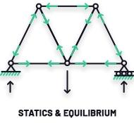icon_statics and equilibrium | DegreeTutors.com
