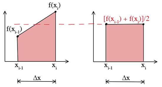 Beam Deflection Calculator_2 | DegreeTutors.com